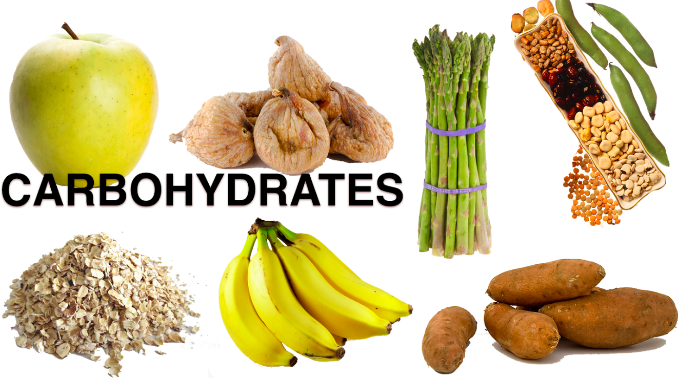 Examples Of Low Carbohydrate Foods